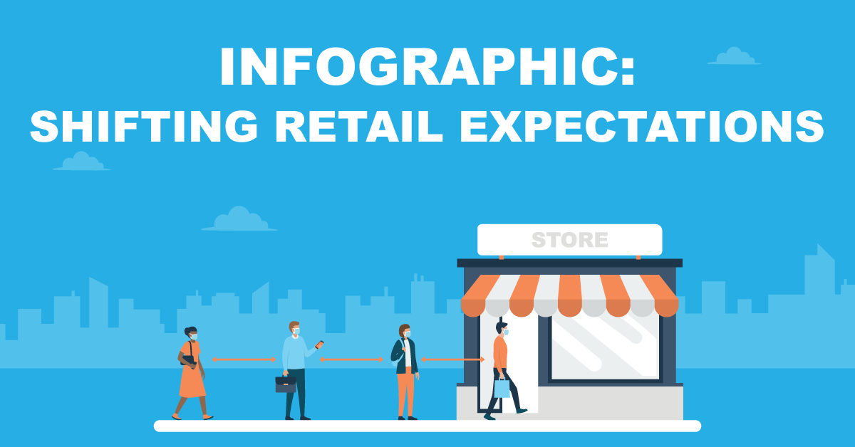 Shifting Retail Expectations [Infographic]