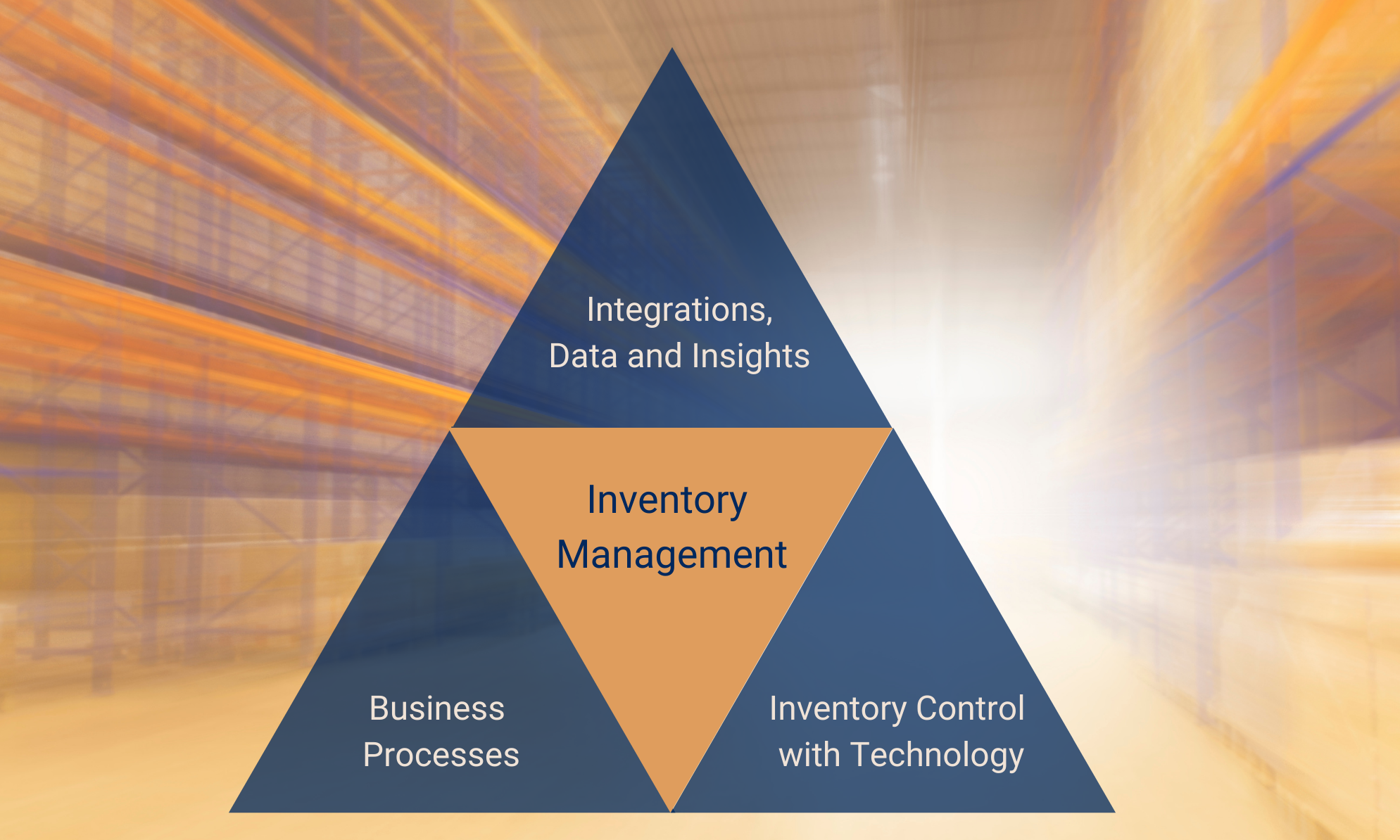 3 Ways to Improve Inventory Management in an Unpredictable 2020